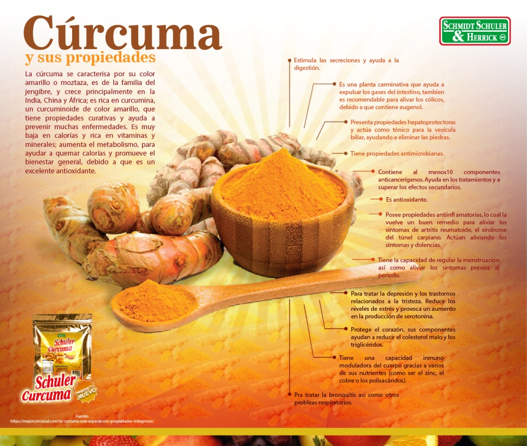 CURCUMA BENEFICIOS_web-01